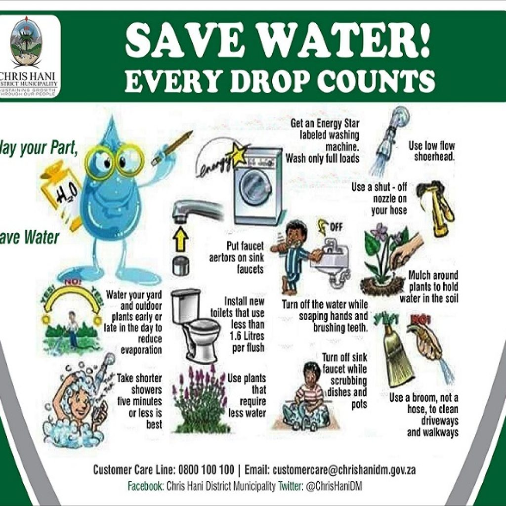 how to draw save water pictures