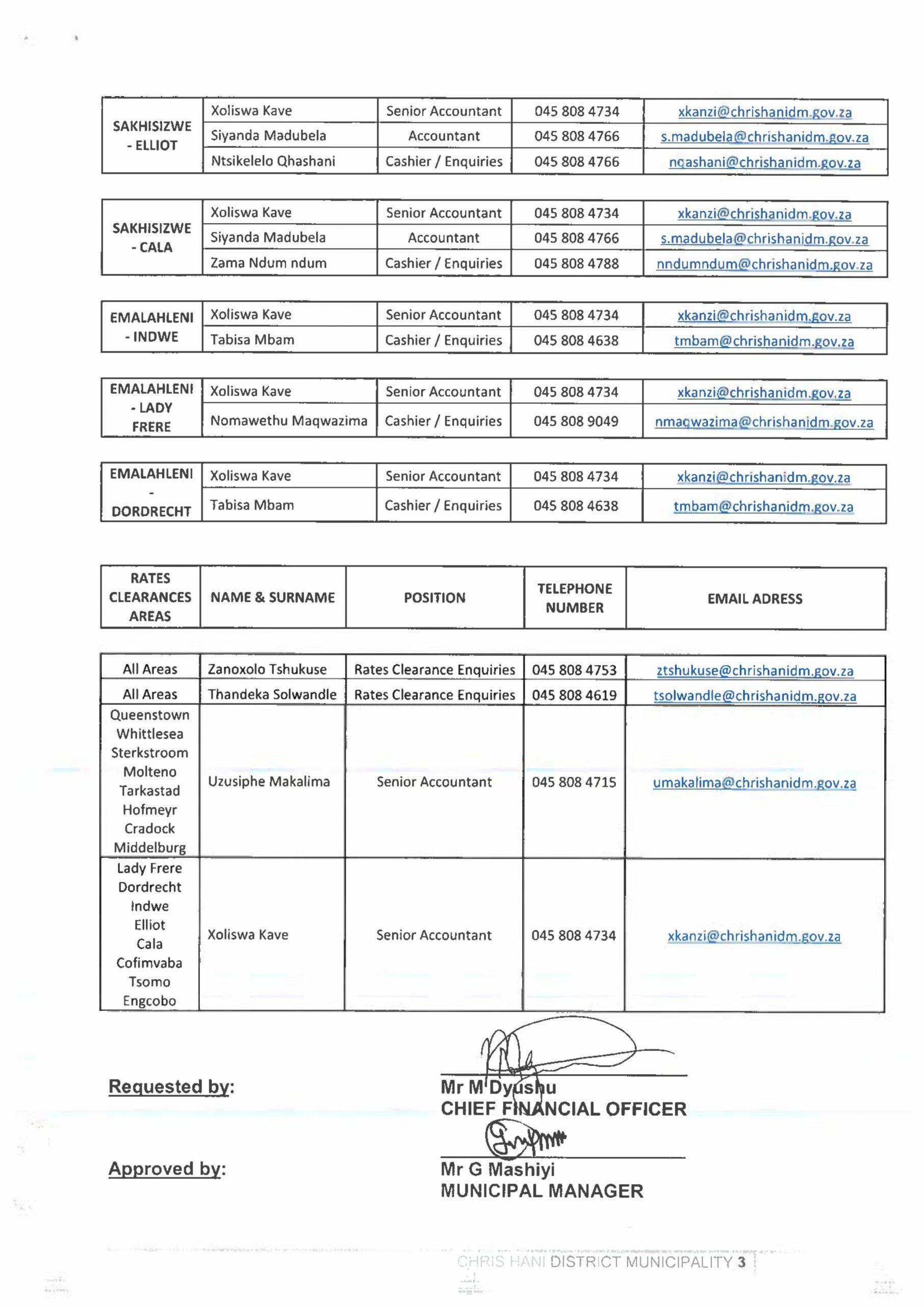 Notice Chris Hani District Municipality